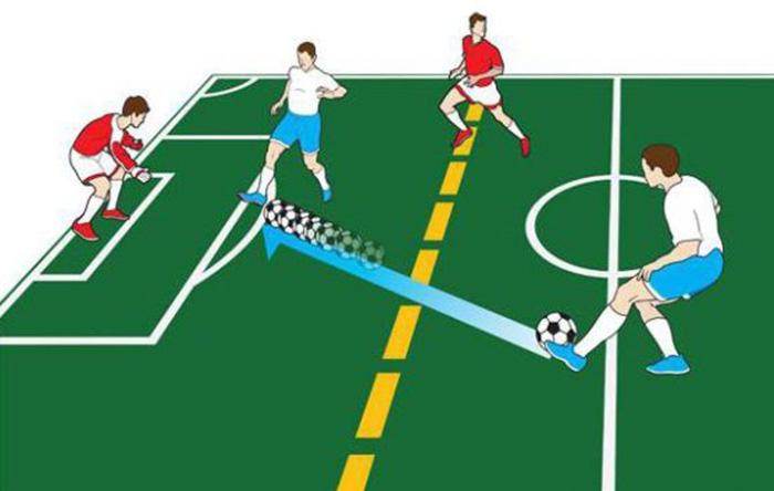 Правило офсайда в футболе
